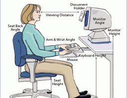 Optimal Desk Height Ergonomics Correct Sitting Posture At Your Desk Physioactive