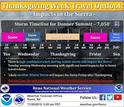 weather for thanksgiving lake tahoe weather after 2 foot more storms on tap for
