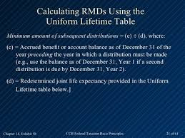 rmd single life table irs rmd tables irs single life expectancy table 2013 irs uniform