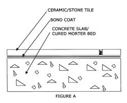 Installing Ceramic Tile Floor Floor Tile Installation Methods The Tile Doctor
