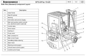 jungheinrich electric lift truck type efg 110 efg 110k efg 113