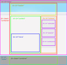html layout header content footer design and code your first website in easy to understand steps
