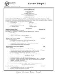 Sample College Graduate Resume by International Employment Cover Letter Samplevisa Application
