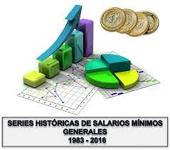 sueldos profesionales en mxico 2016 series históricas de salarios mínimos generales 1983 2016