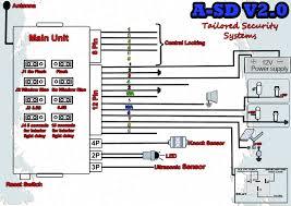 100 renault megane immobiliser wiring diagram battery