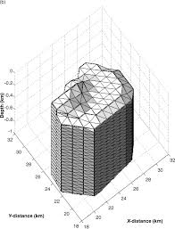 three dimensional inverse modeling of the refractive heat flow