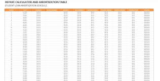 how to calculate monthly loan payments excel based repaye calculator and student loan amortization table