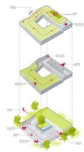 309 best concept schemes u0026 diagrams images on pinterest