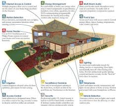 smart house ideas 140 best orlando smart home automation leviton hai images on