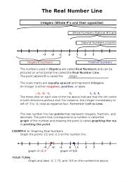 printable integer number line pdf kids the catchy nonsense aeoetwo negatives make math with number