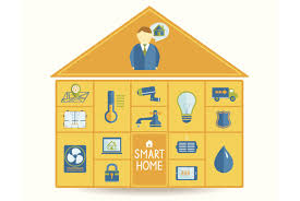 cheap smart home products the 6 best and 4 worst smart home products we saw at ces 2015