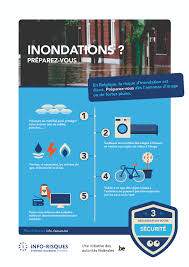 Protection Porte Inondation by Flood Info Risques