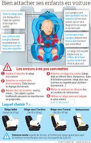 prevention routiere siege auto sécurité routière comment protéger les enfants des accidents le