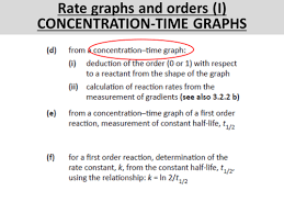 rate graphs and orders part i ocr a level chemistry orders