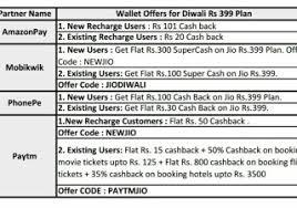 amazon cashback black friday jio wallet offers paytm amazon phonepe give cashback on 399