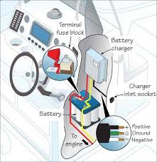 installing a marine battery charger trailering boatus magazine