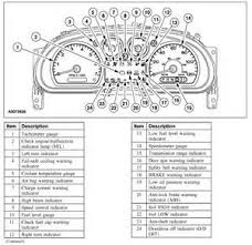 ford focus light on dashboard buy ford focus dashboard warning lights print posters on