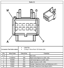 astonishing s10 radio wiring diagram contemporary wiring