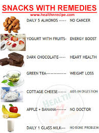 8 snacks maintain healthy diet weight loss