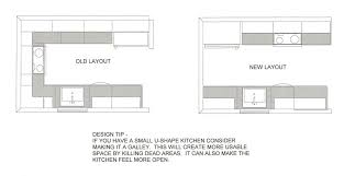 U Shaped Kitchen Designs Layouts Home Designs Galley Kitchen Layout Designs Layout Galley Kitchen