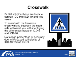 Icd 9 To Icd 10 Conversion Table by Icd 10 Presentation Takes Coding To New Heights