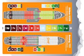 siege easyjet choisissez le meilleur siège avion pichon voyageur