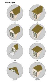 Dormers Only Architectural Styles Of Chimneys And Dormers