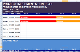 project implementation plan template excel exceltemple excel