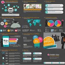 best 25 poster presentation template ideas on pinterest