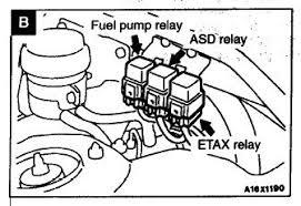 solved fuel pump relay or emergency engine shut off fixya
