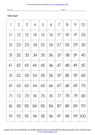 free dyslexia math worksheets downloads