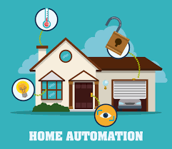 Home Internet by Internet Of Things Home Automation Things To Come