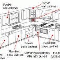 Modular Kitchen Cabinets Dimensions Loudspeaker Cabinet Plans Everdayentropy Com