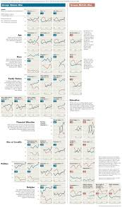 Nytimes Election Map by 2016 Election Surveys U0026 Analyses