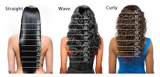 body wave vs loose wave hair extension 2016 best selling cheap human virgin malaysian peruvian brazilian