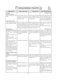 oswaal cbse cce pullout worksheets science for class 7 term 1 and