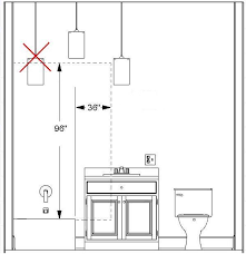 gfci distance from sink 25 best rehab images on pinterest tools workshop and carpentry
