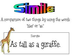 simile definition email this blogthis share to twitter share to