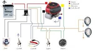 mtd riding lawn mower wiring diagram diagram wiring diagrams for