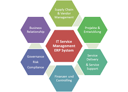 Controlling Definition by What Is Business Systems Management Definition And Meaning Uk