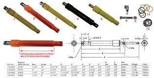 curtis snow plow wiring diagram u0026 boss plow headlight wiring