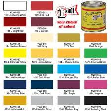 1 shot lettering u0026 pinstripe enamel paint tp tools u0026 equipment