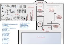 fitness center floor plan gym layout fitness center design marketing management tierra este