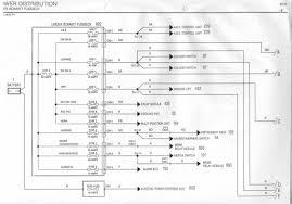wiring diagram renault clio ii diagrams iii winkl