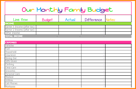 How To A Spreadsheet For Monthly Bills 8 Monthly Bills Spreadsheet Monthly Bills Template
