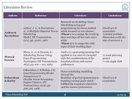 nurse schedule goal programming cyclical