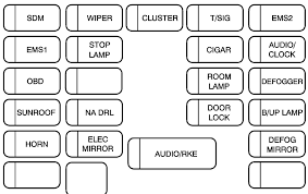 daewoo nubira fuse box wiring diagrams