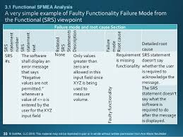 an introduction to software failure modes effects analysis sfmea