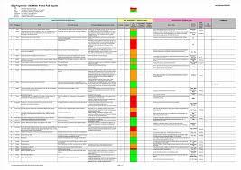 Loss Mitigation Resume On Pinterest Checklist Format Word Copier Repair Sample Resume