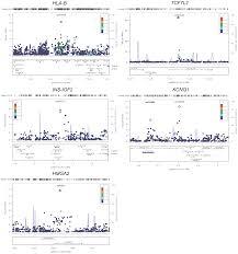 100 life sciences p1 june 2014 exam guide best 25 chemistry